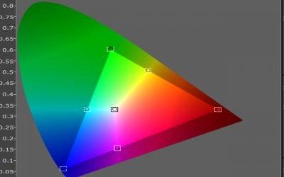 Dolby-Vision und HLG (Hybrid Log Gamma)